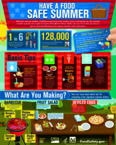 Have a Food Safe Summer flyer image