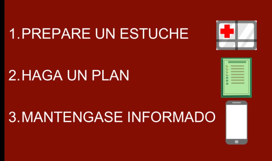 Prepare un estuche / Haga un Plan / Mantengase Informado