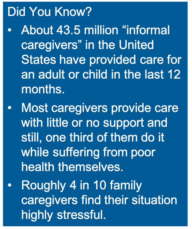 Statistics about Caregivers: there are 43.5 million of them in the USA.
