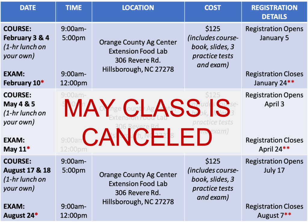 Class schedule, May session canceled