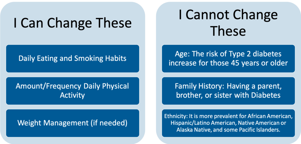 Factors you can and cannot control