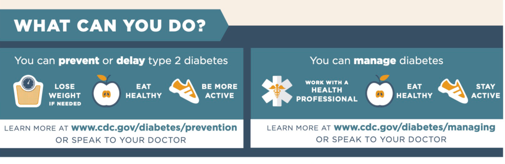 What You can do about diabetes